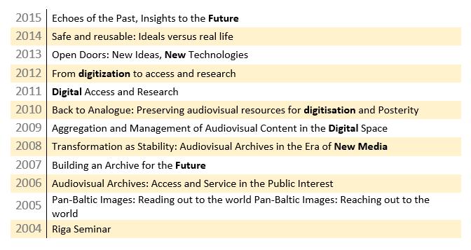 Conference topics